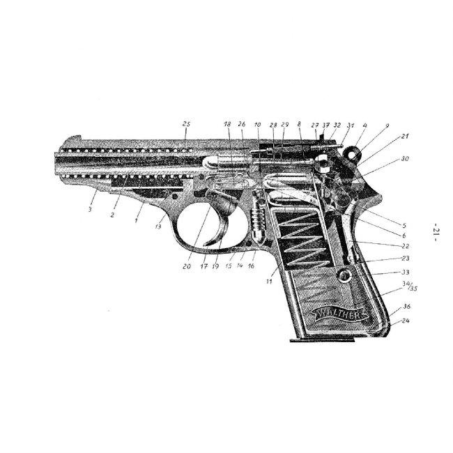 walther pp ppk operators manual in english german polish issue lib rh robertrtg com Colt 1911 Manual Ruger Mark 1 Manual